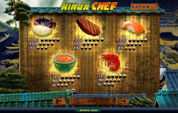 ninja chef paytable