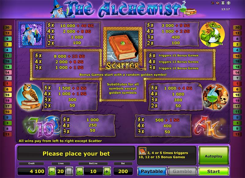 Alchemist Paytable
