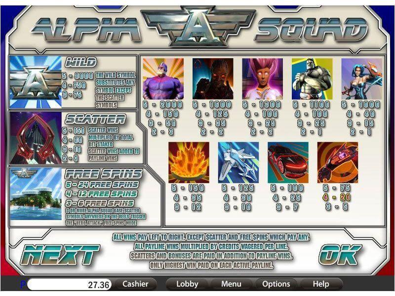 Alpha Squad Slot Gameplay