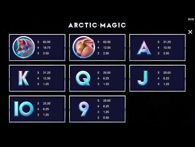 Arctic Magic Slot Bonus