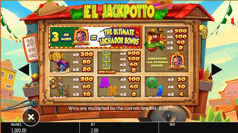 El Jackpotto Slot Bonus