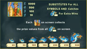 Fishin Frenzy Jackpot King Bonus