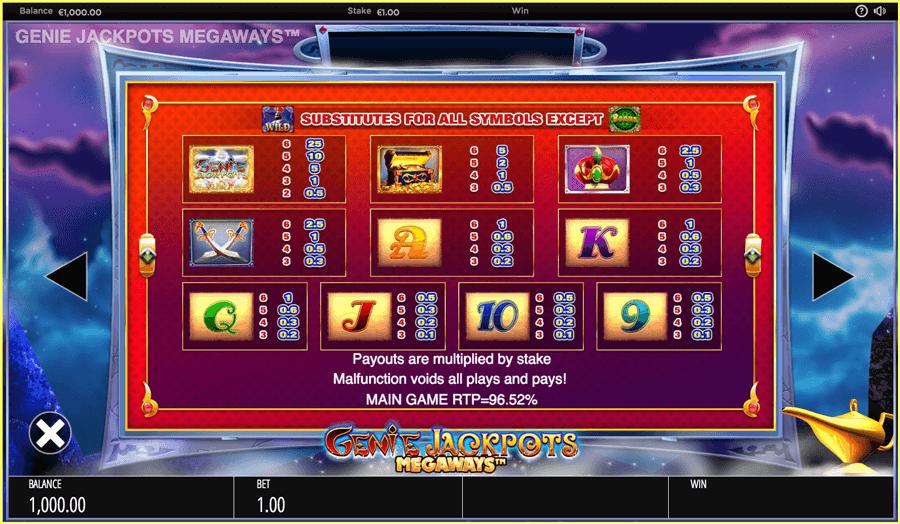Genie Jackpots Megaways Slot Bonus