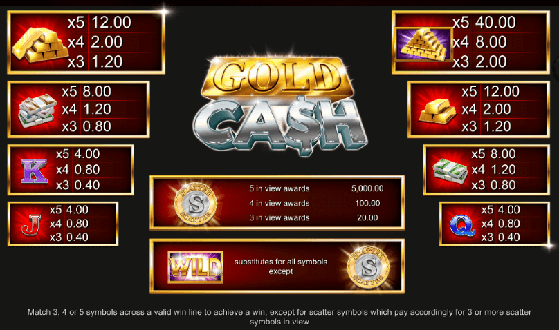 Gold Cash Free Spins Slot Bonus