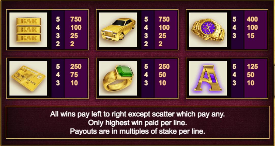 Gold Slot Bonus
