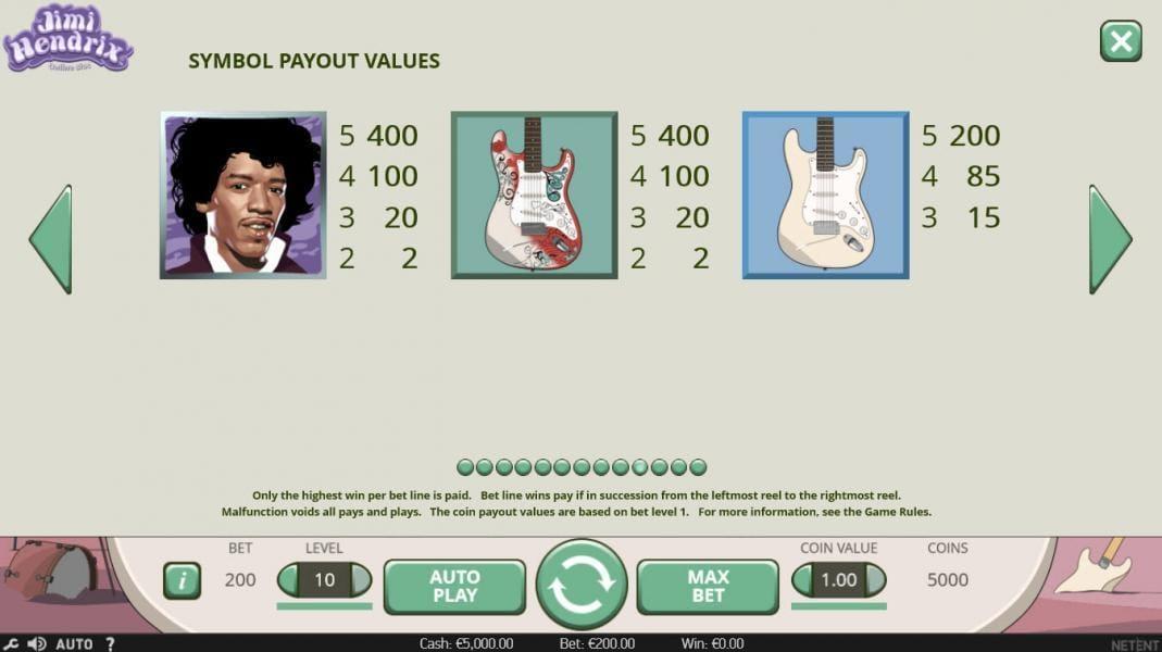 Jimi Hendrix Paytable