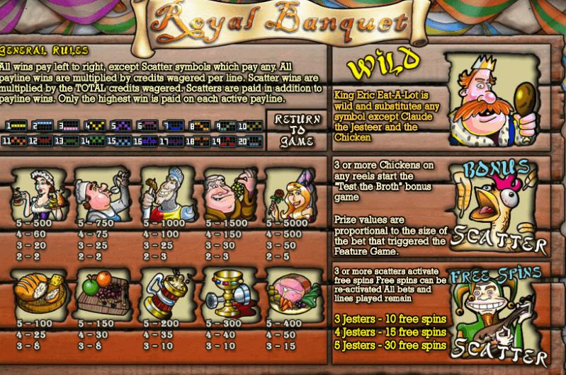 Royal Banquet Slot Bonus