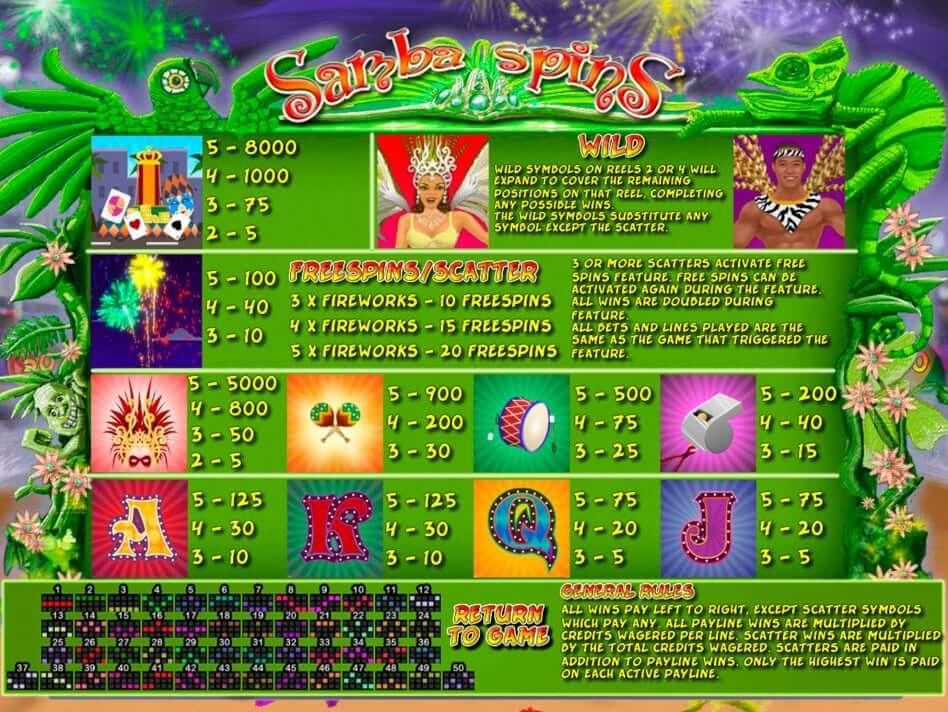 Samba Spins Slot Bonus