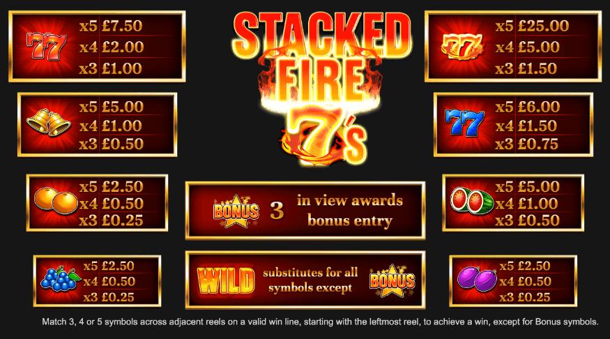 Stacked Fire 7s Slot Bonus