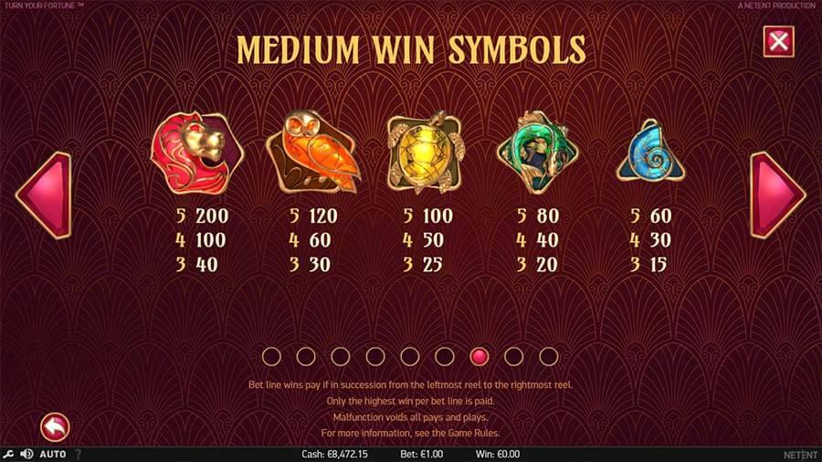 Turn Your Fortune Slot Bonus