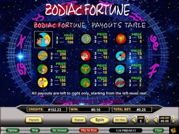 Zodiac Fortune Slot Bonus
