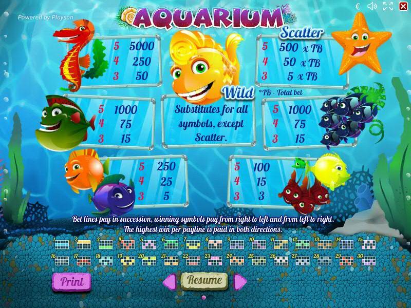 aquarium bonuses