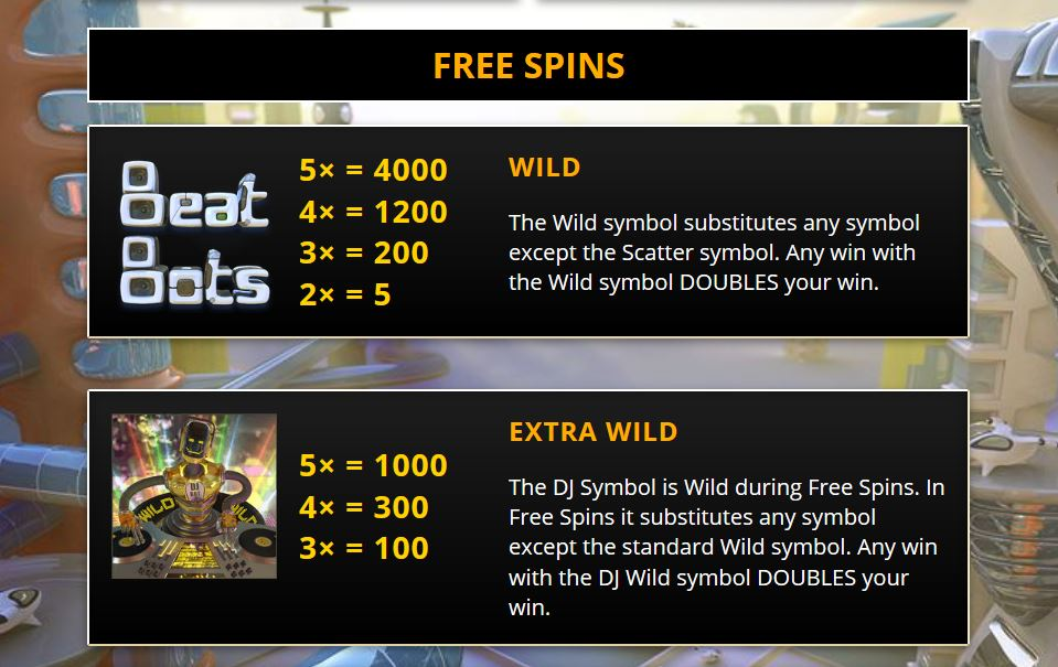 beat bots free spins