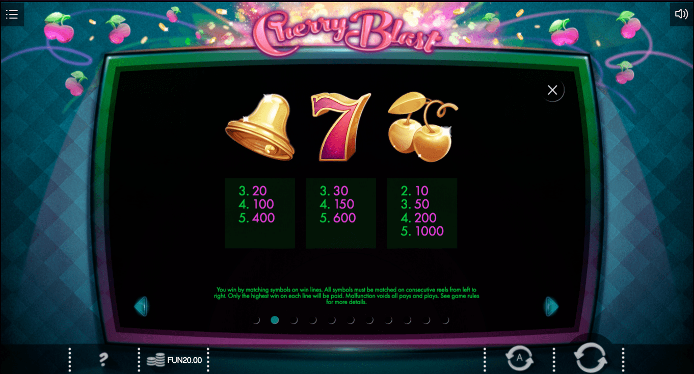 Cherry Blast Slot Game Paytable