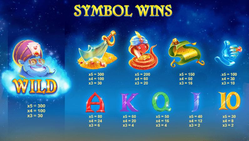 Crazy Genie Symbols