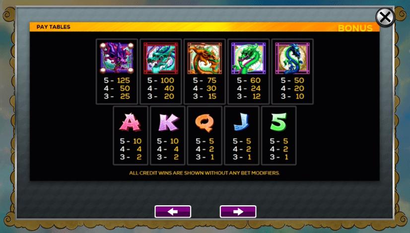 Dazzling Dragons Symbols