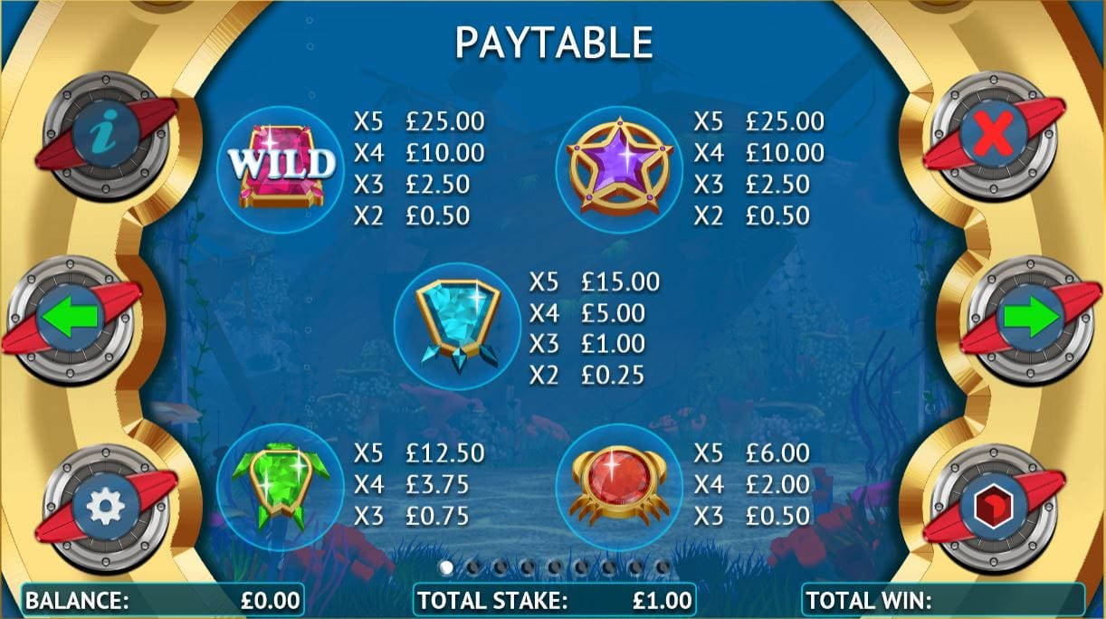 Deep Riches paytable