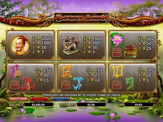 Emperor's Garden Paytable