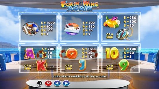 Foxin Wins Again Paytable