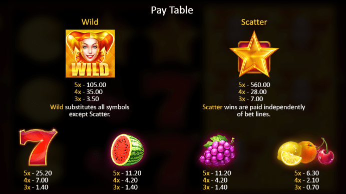 Fruits And Jokers Paytable