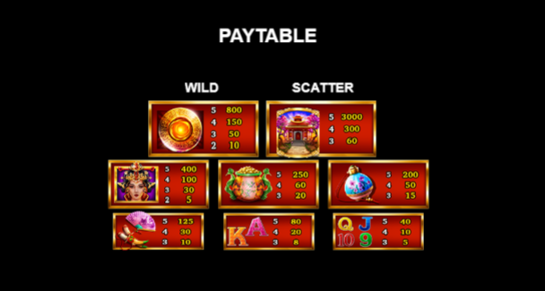 Golden Wild Paytable
