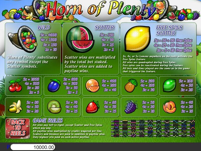 horn of plenty spin 16 game rules