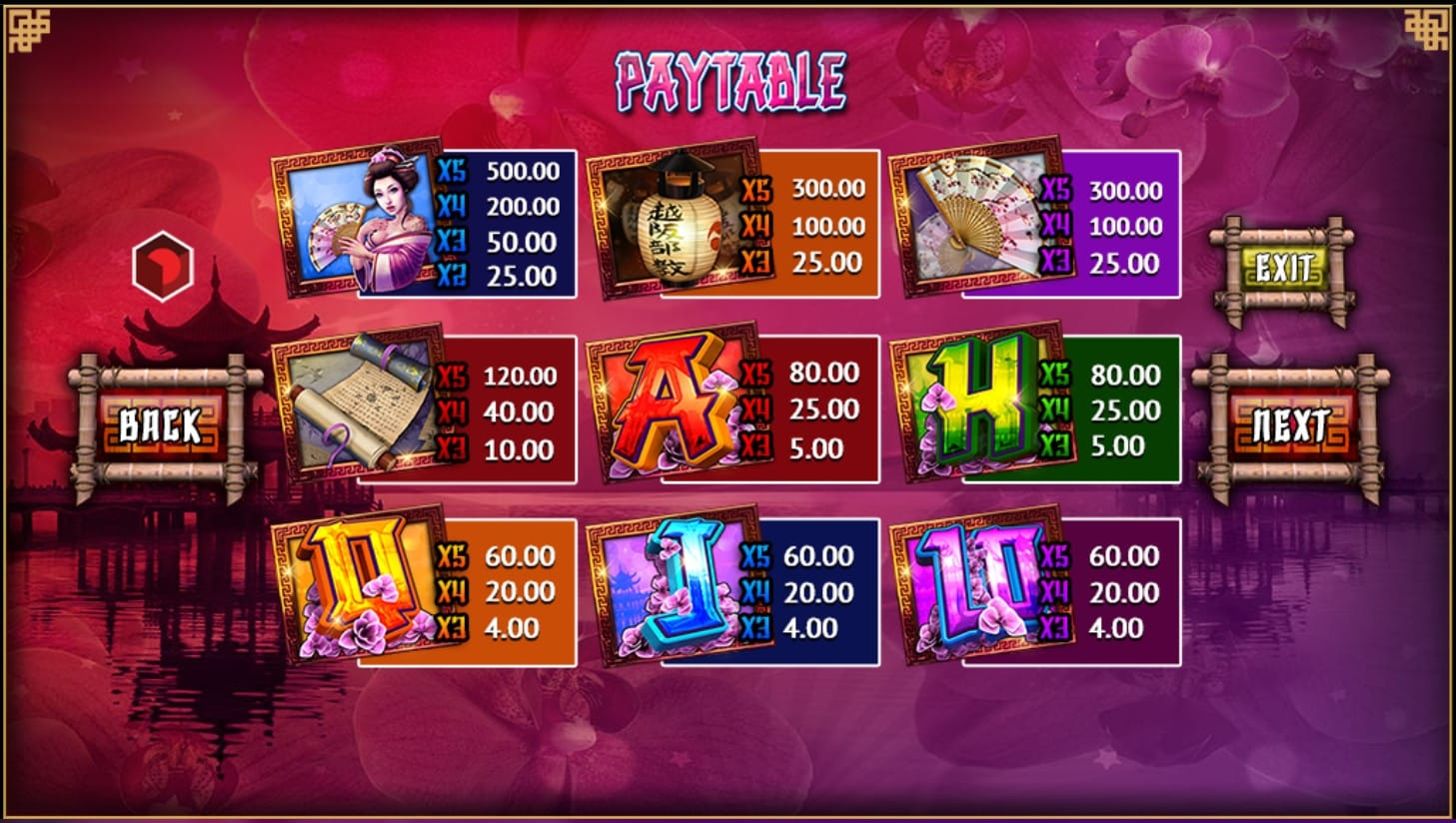 Mandarin Orchid Paytable