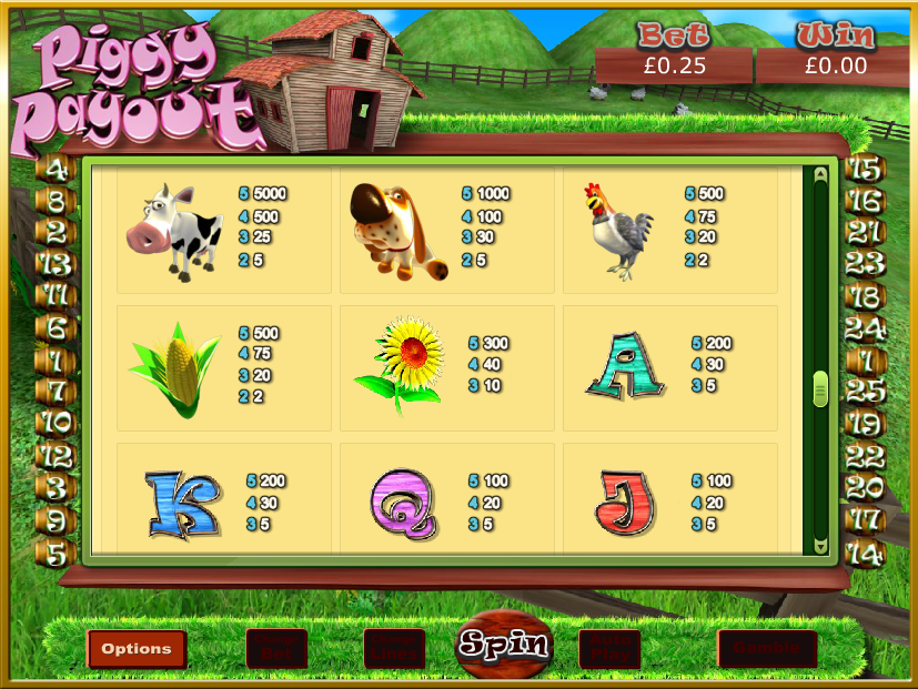 Piggy Payout Jackpot Gameplay