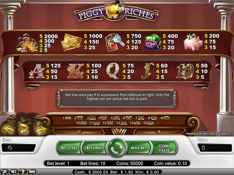 Piggy Riches Paytable