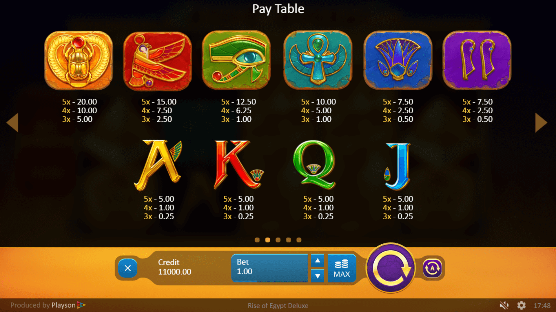 Rise of Egypt Deluxe Slot Paytable