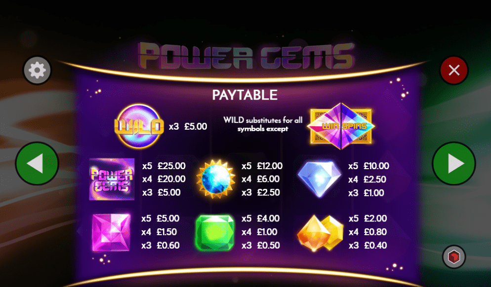 Power Gems Paytable