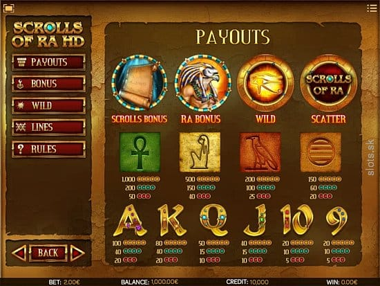 Scrolls of RA Paytable