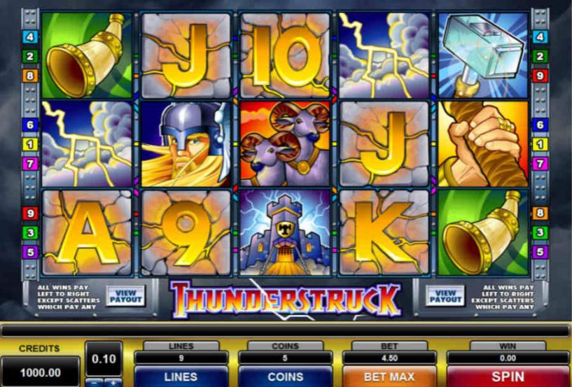Thunderstruck Gameplay Slot Game