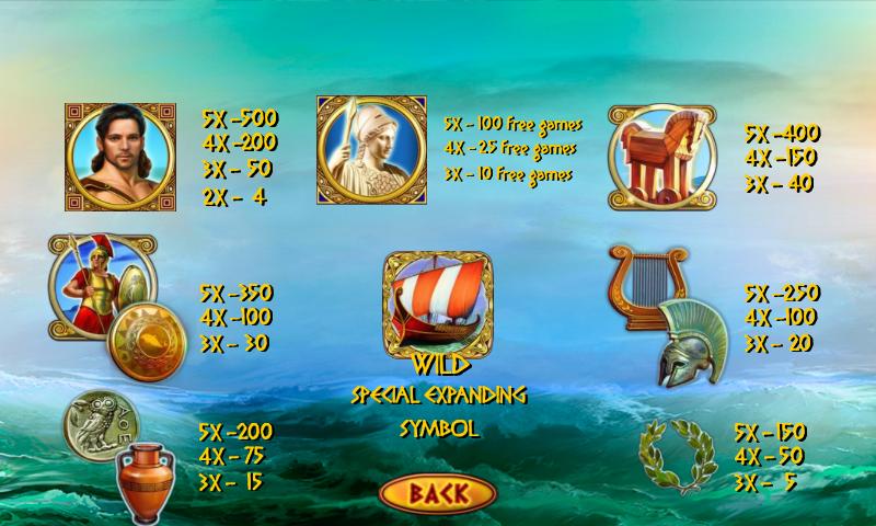 Odysseus slot payouts