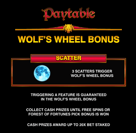 Wicked Tales Dark Red Paytable