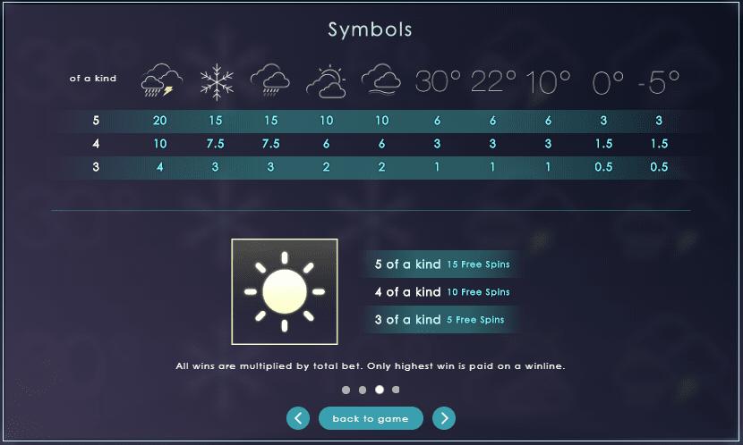 Wild Weather Symbols